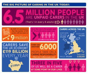 Carers Week infographics